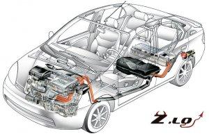 «АвтоВАЗ» приступил к созданию гибридного автомобиля класса B