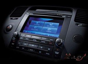Новое в мире электроники для автомобилей