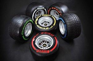 Российские компании будут сотрудничать с Pirelli